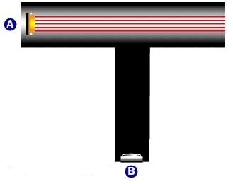 الحالة العادية لمسار شعاع الضوء في جهاز كشف دخان الحرائق