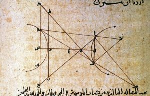 ARABIC MS: OPTICS. Diagram from ms. on optics by Ibn al-Haytham, using mathematical methods, 965-1039 A.D. © The Granger Collection, New York / The Granger Collection