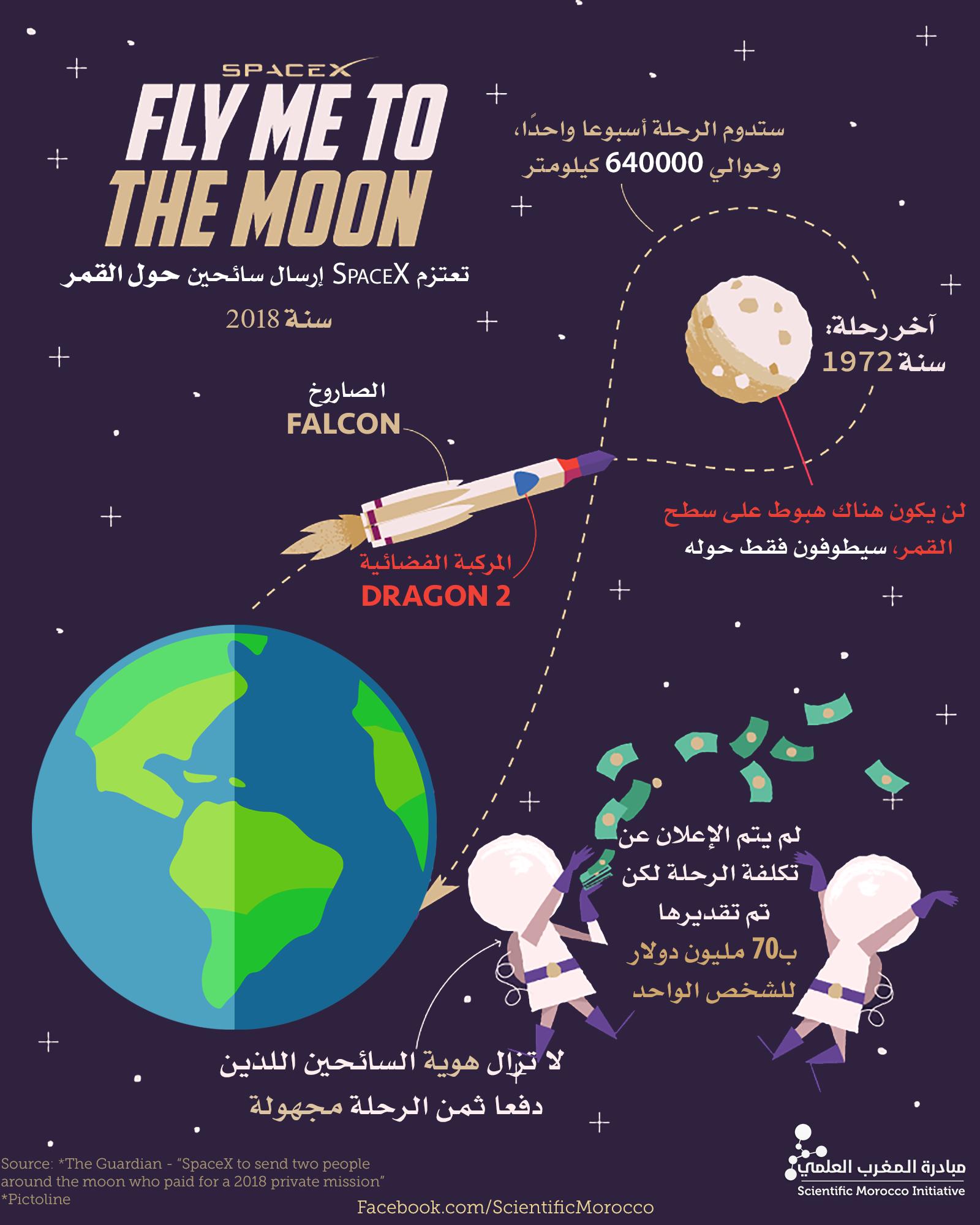 """أعلنت شركة """"سبايس إكس"""" SpaceX أنها سترسل شخصين إلى القمر السنة المقبلة 2018"""