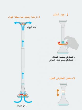 المجتمع العلمي المغربي: مظلة والهواء 2
