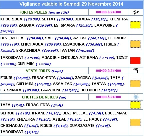 bulletin_vigilance_j1 (1)