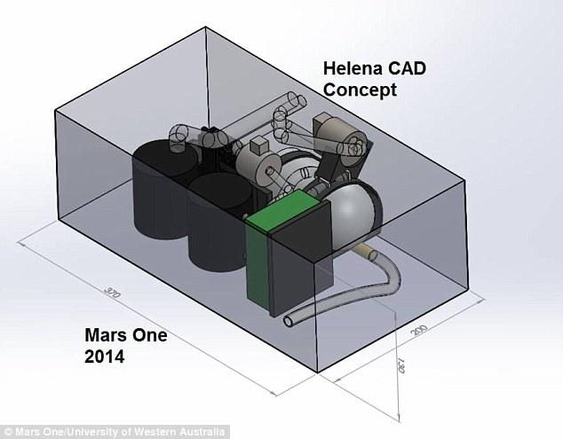 رسم مبسط لجهاز هيلينا لإنتاج الاوكسجين من تربة المريخ