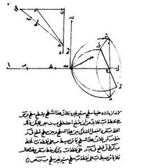 نظرية ابن سهل في علم الهندسة مكتوبة بخط يده